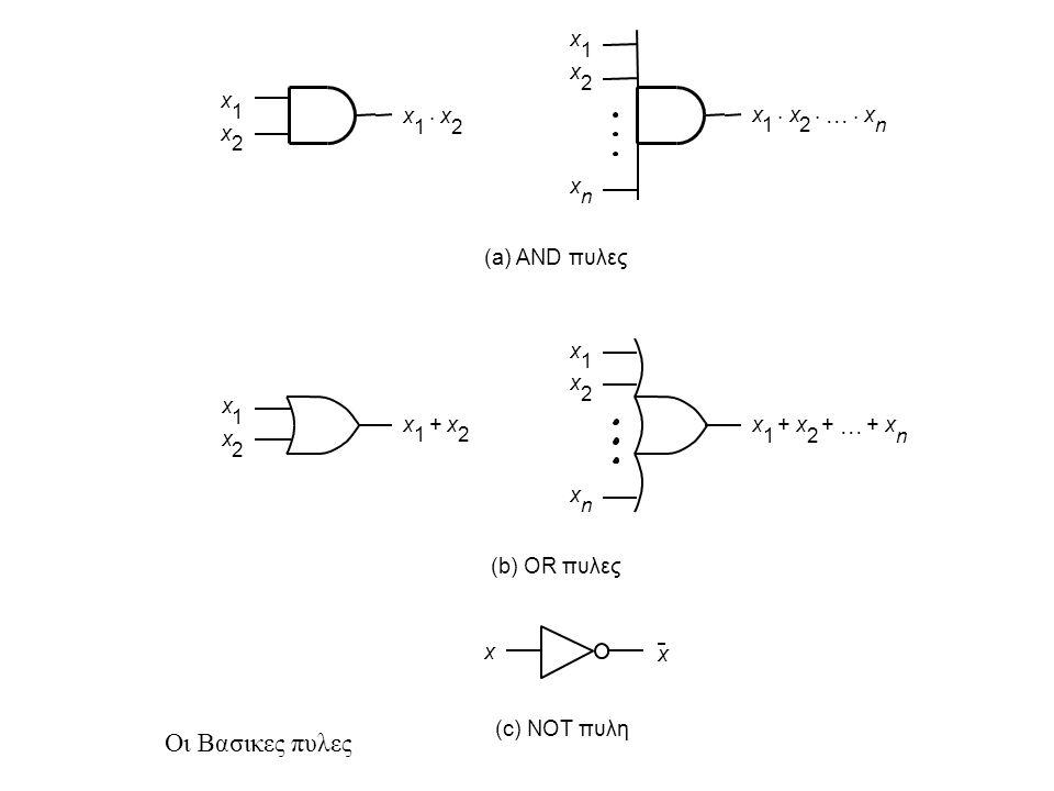 Οι Βασικες πυλες × × × ¼ × ¼ x x x x x x x x x x (a) AND πυλες x x x x