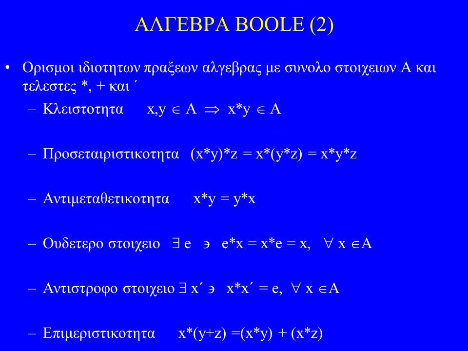 ΑΛΓΕΒΡΑ BOOLE (2) Ορισμοι ιδιοτητων πραξεων αλγεβρας με συνολο στοιχειων Α και τελεστες *, + και ´ Κλειστοτητα x,y  Α  x*y  A.