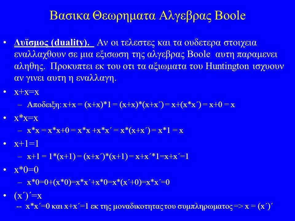 Βασικα Θεωρηματα Αλγεβρας Boole
