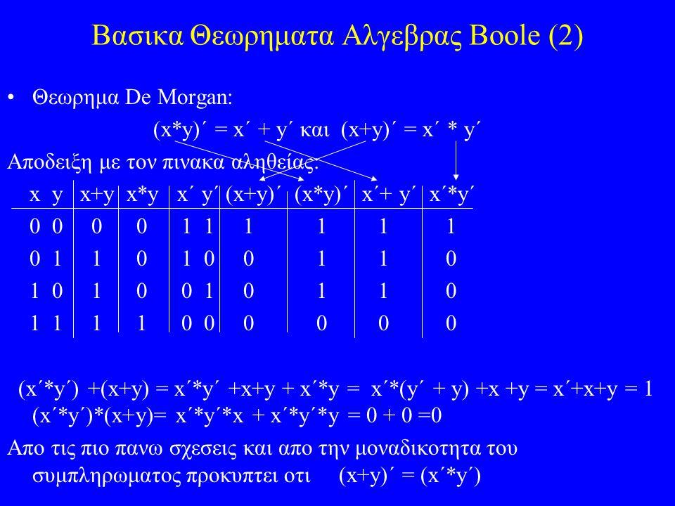 Βασικα Θεωρηματα Αλγεβρας Boole (2)
