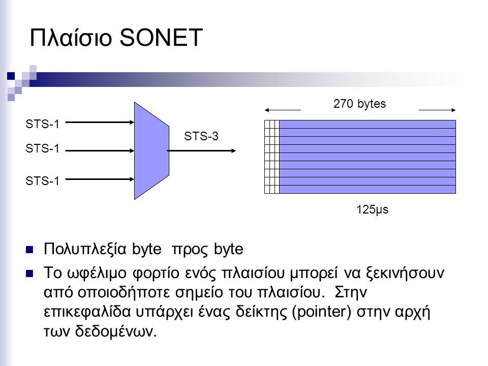 Πλαίσιο SONET Πολυπλεξία byte προς byte