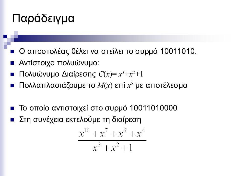 Παράδειγμα Ο αποστολέας θέλει να στείλει το συρμό 10011010.