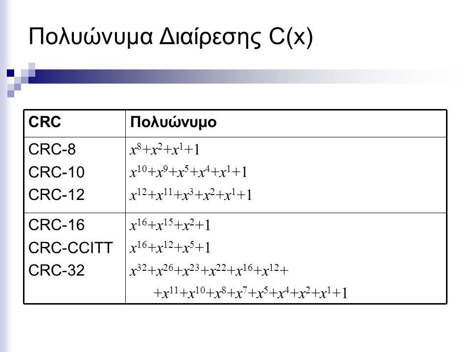 Πολυώνυμα Διαίρεσης C(x)