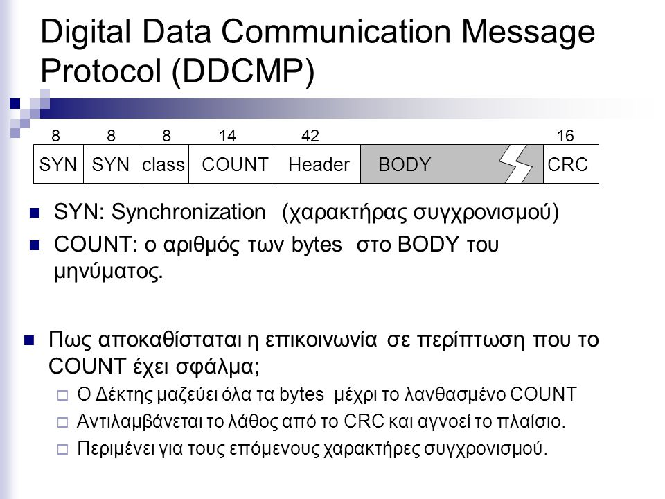 Digital Data Communication Message Protocol (DDCMP)