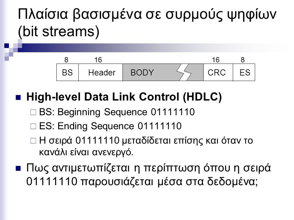 Πλαίσια βασισμένα σε συρμούς ψηφίων (bit streams)