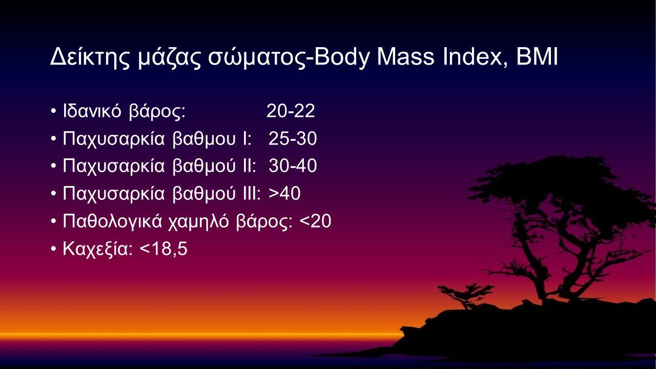 Δείκτης μάζας σώματος-Body Mass Index, BMI