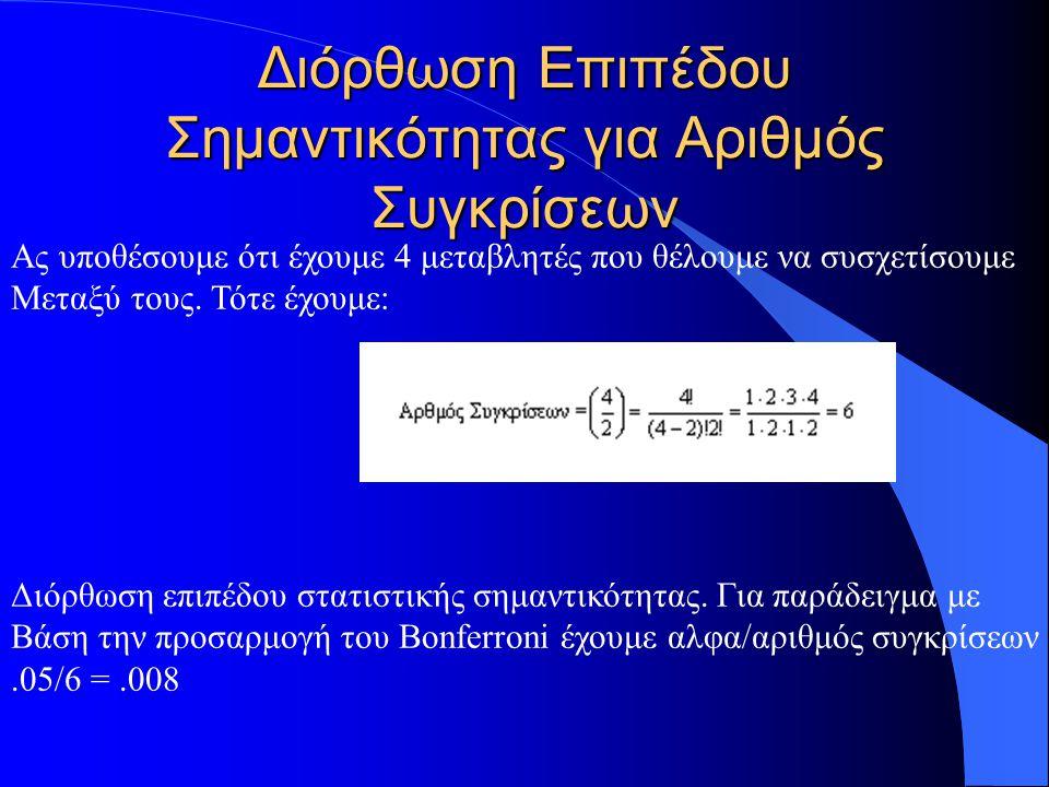 Διόρθωση Επιπέδου Σημαντικότητας για Αριθμός Συγκρίσεων