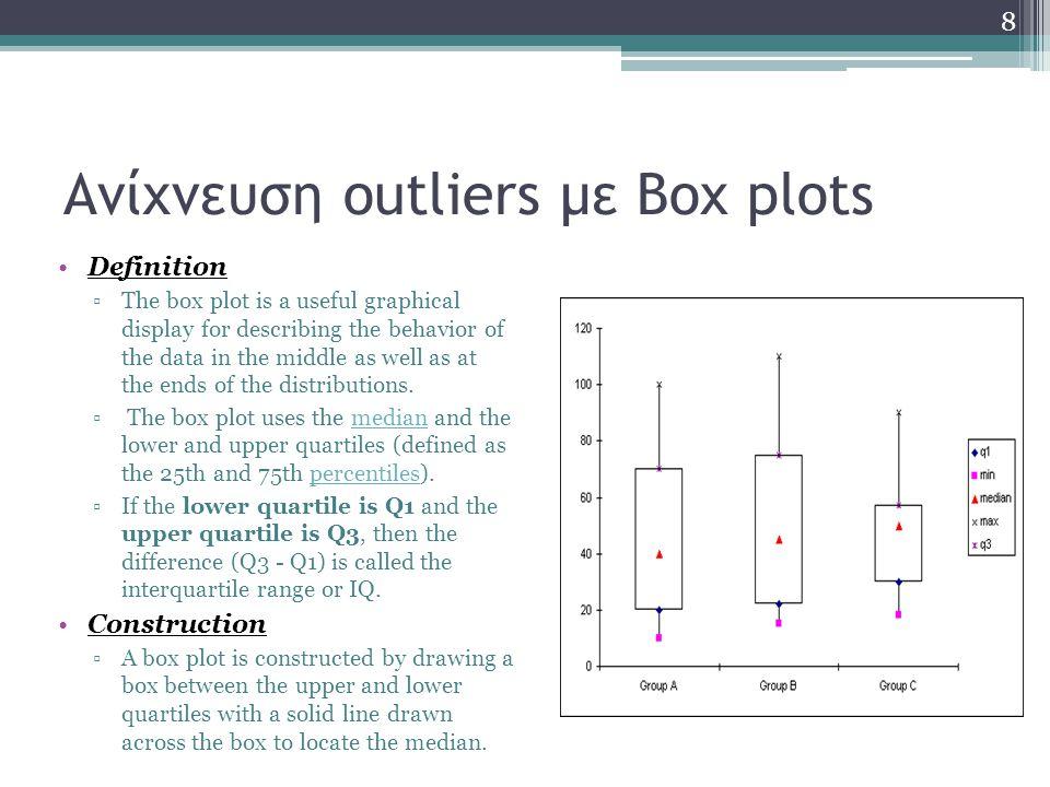 Ανίχνευση outliers με Box plots