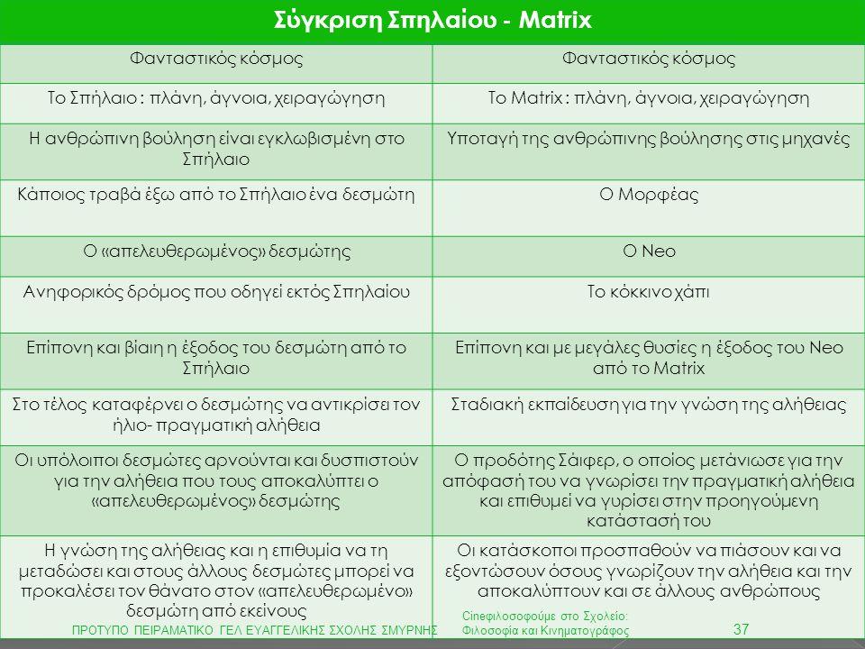 Σύγκριση Σπηλαίου - Matrix
