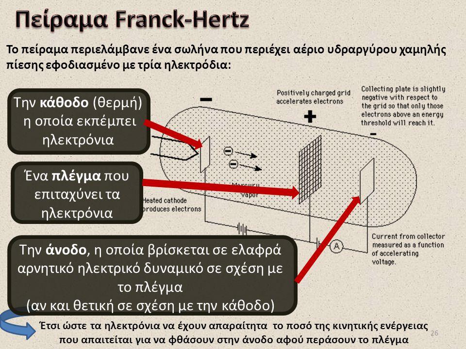 Πείραμα Franck-Hertz Την κάθοδο (θερμή) η οποία εκπέμπει ηλεκτρόνια