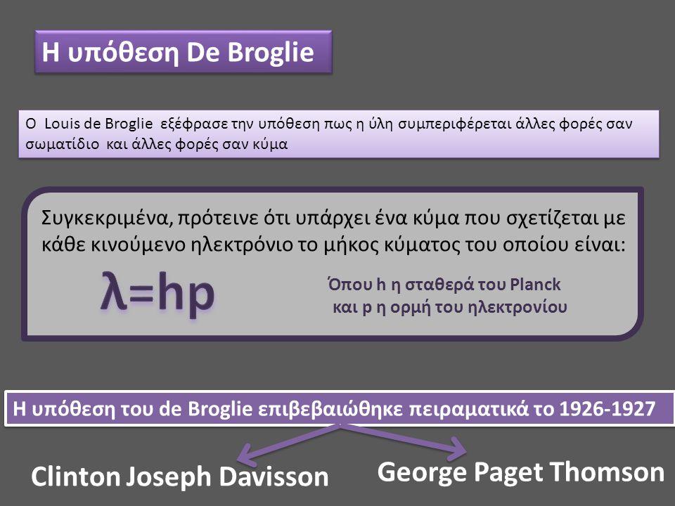 λ=hp Η υπόθεση De Broglie George Paget Thomson Clinton Joseph Davisson