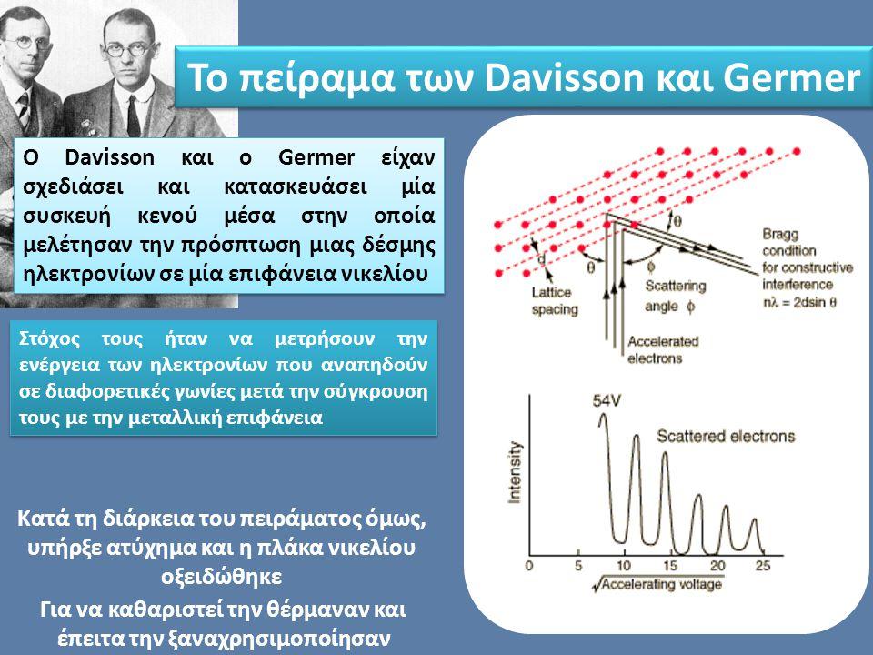 Το πείραμα των Davisson και Germer