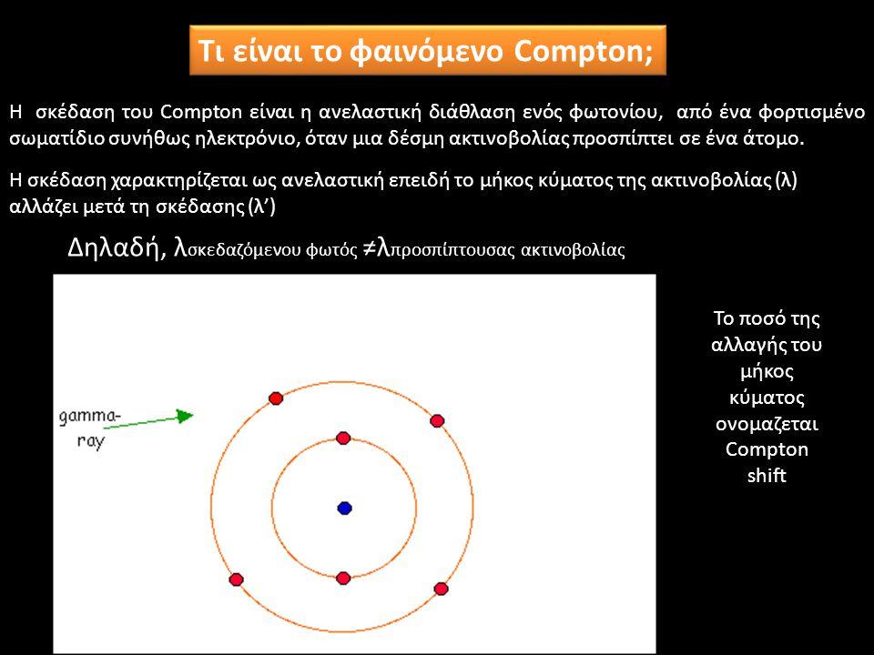Το ποσό της αλλαγής του μήκος κύματος ονομαζεται Compton shift