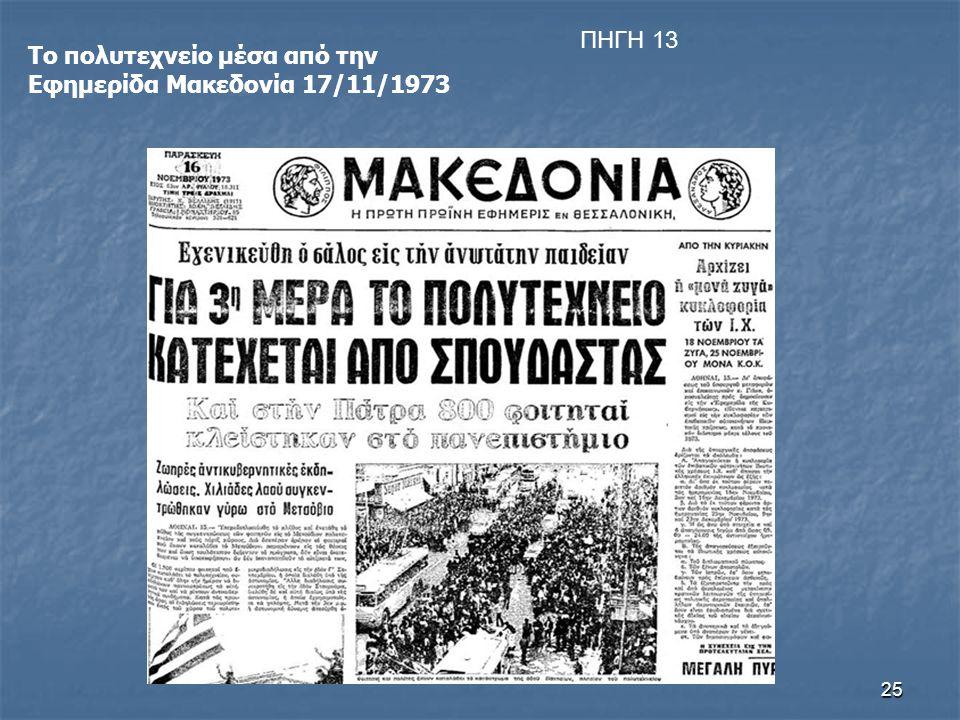ΠΗΓΗ 13 Το πολυτεχνείο μέσα από την Εφημερίδα Μακεδονία 17/11/1973