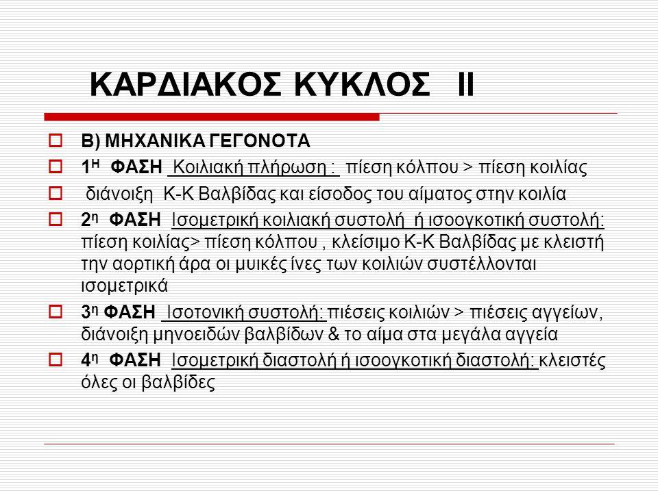 ΚΑΡΔΙΑΚΟΣ ΚΥΚΛΟΣ ΙΙ Β) ΜΗΧΑΝΙΚΑ ΓΕΓΟΝΟΤΑ