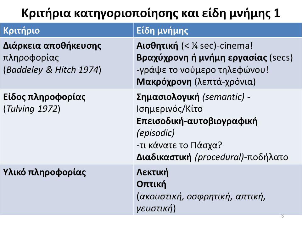 Κριτήρια κατηγοριοποίησης και είδη μνήμης 1