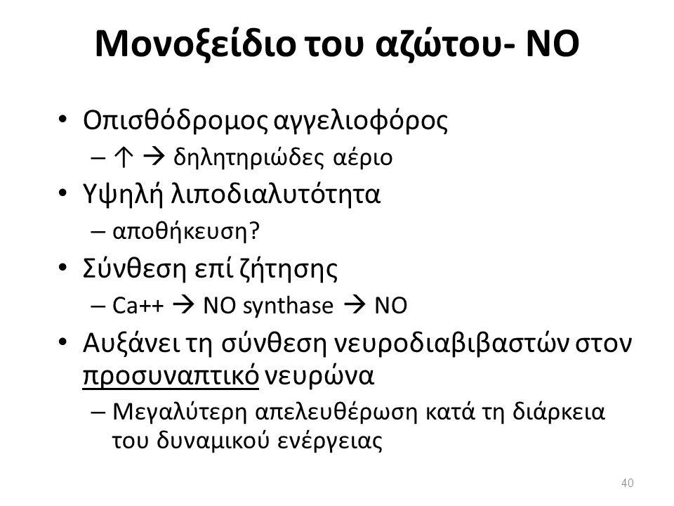 Μονοξείδιο του αζώτου- NO