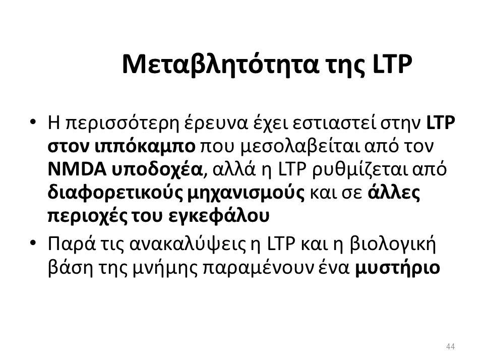 Μεταβλητότητα της LTP