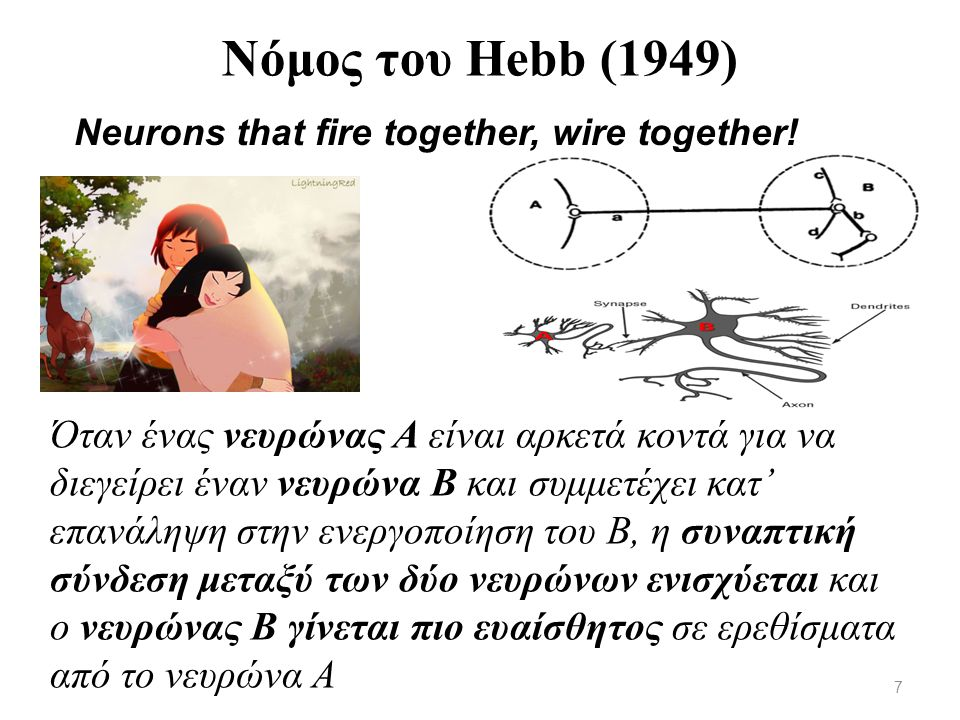 Nόμος του Hebb (1949) Neurons that fire together, wire together!
