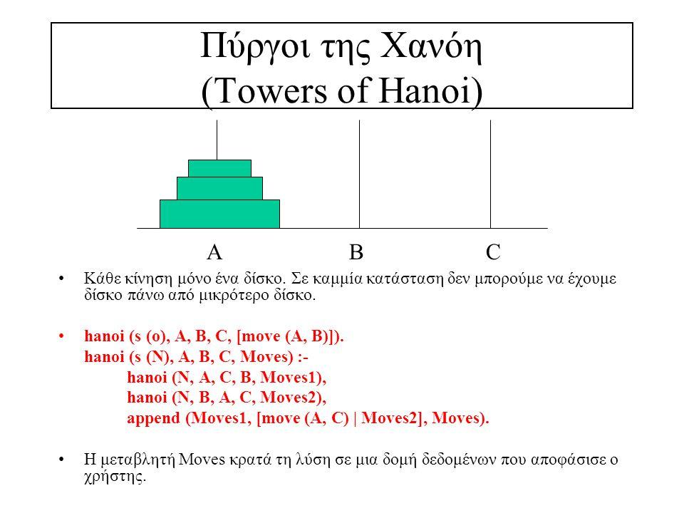 Πύργοι της Χανόη (Towers of Hanoi)