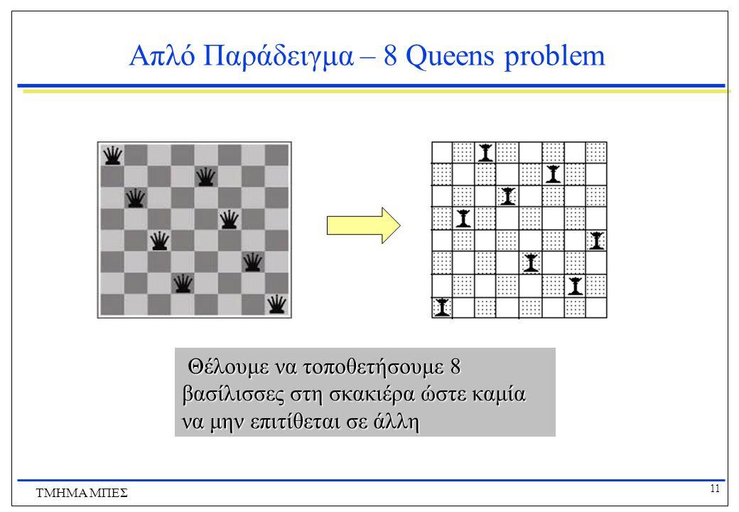Απλό Παράδειγμα – 8 Queens problem