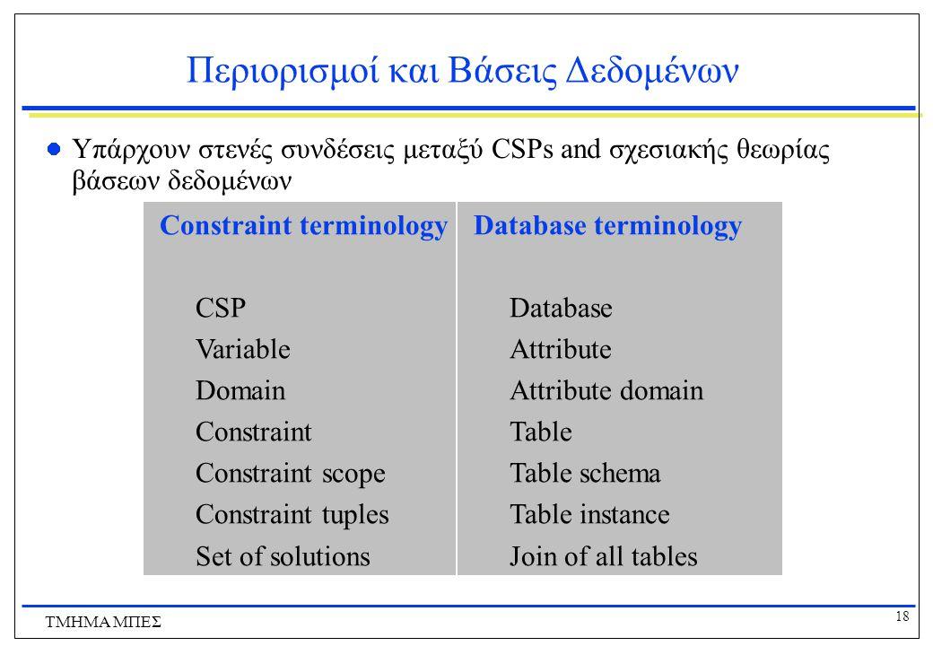 Περιορισμοί και Βάσεις Δεδομένων