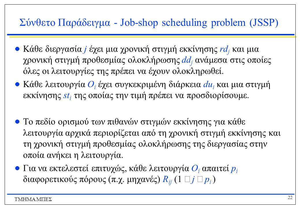 Σύνθετο Παράδειγμα - Job-shop scheduling problem (JSSP)
