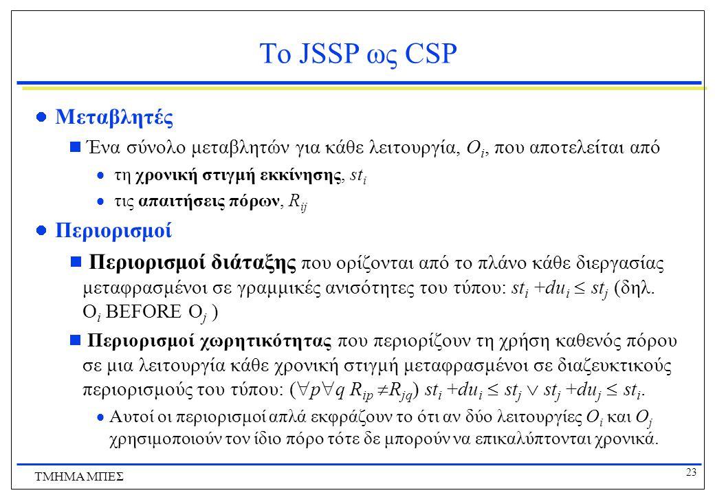 Το JSSP ως CSP Μεταβλητές Περιορισμοί