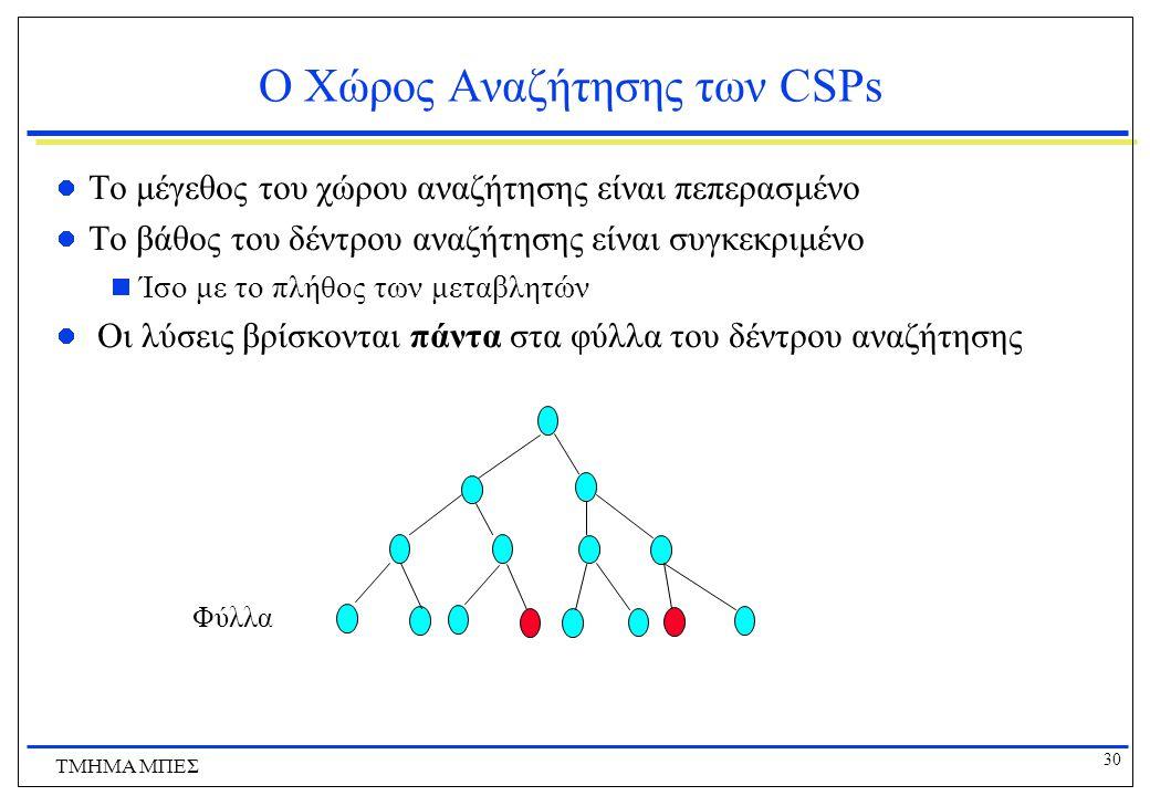 Ο Χώρος Αναζήτησης των CSPs