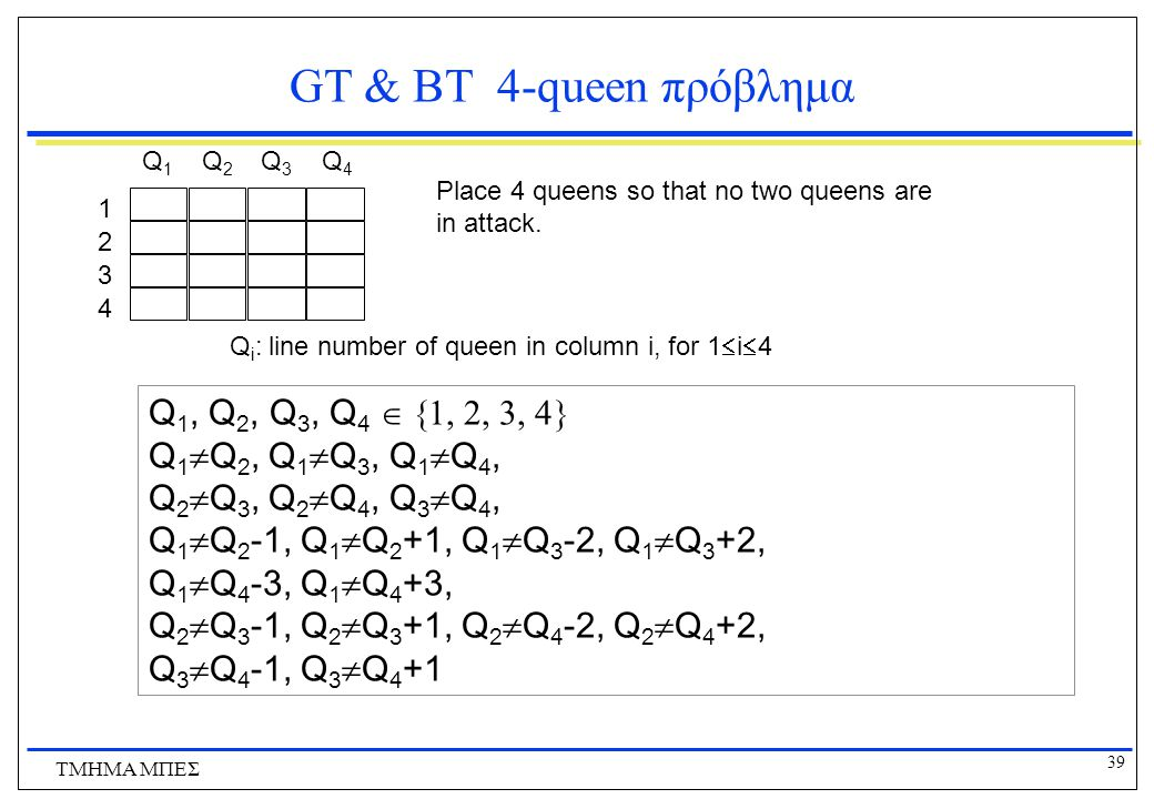 GT & BT 4-queen πρόβλημα Q1, Q2, Q3, Q4 
