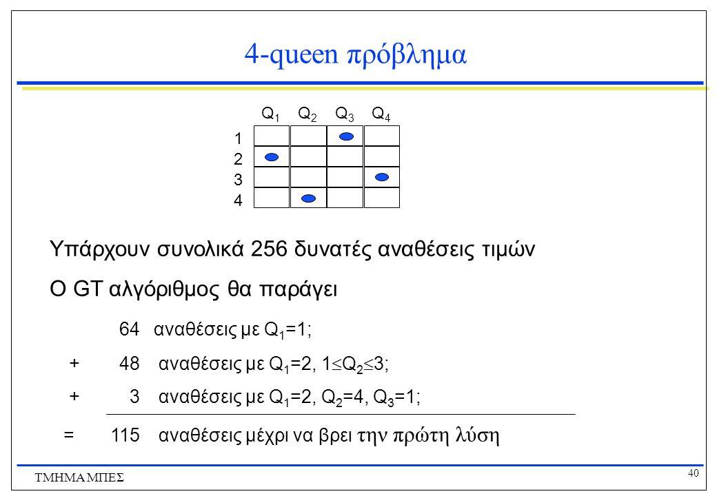 4-queen πρόβλημα Υπάρχουν συνολικά 256 δυνατές αναθέσεις τιμών