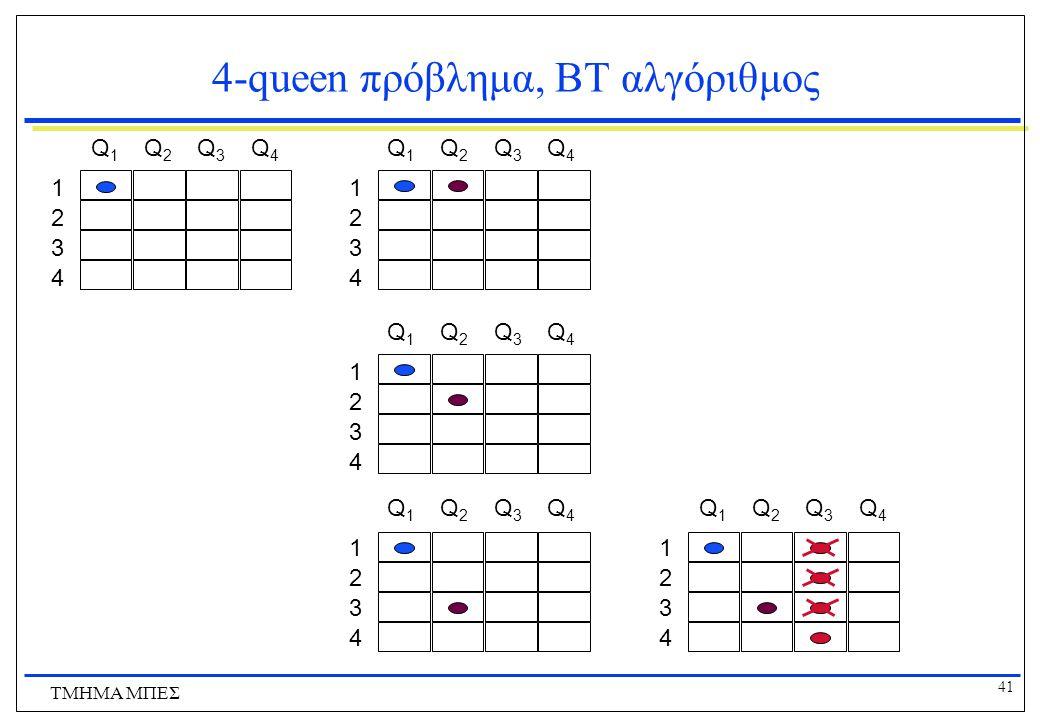 4-queen πρόβλημα, BT αλγόριθμος