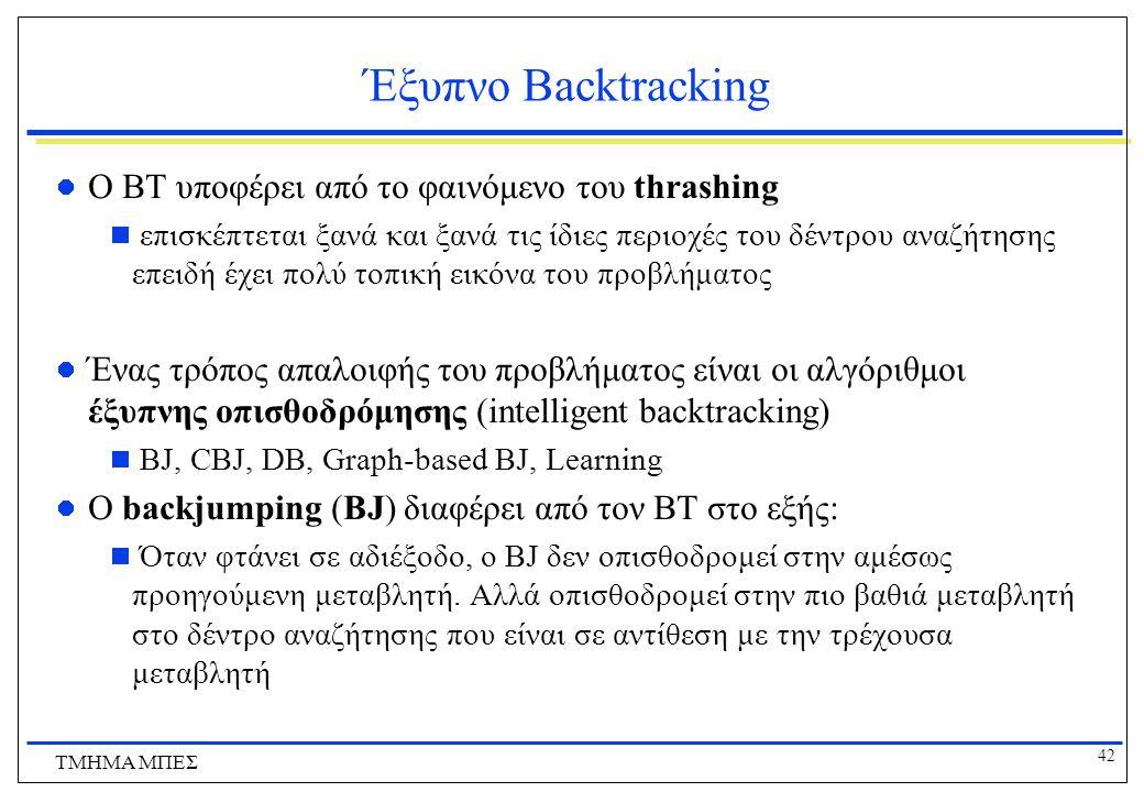 Έξυπνο Backtracking O ΒΤ υποφέρει από το φαινόμενο του thrashing