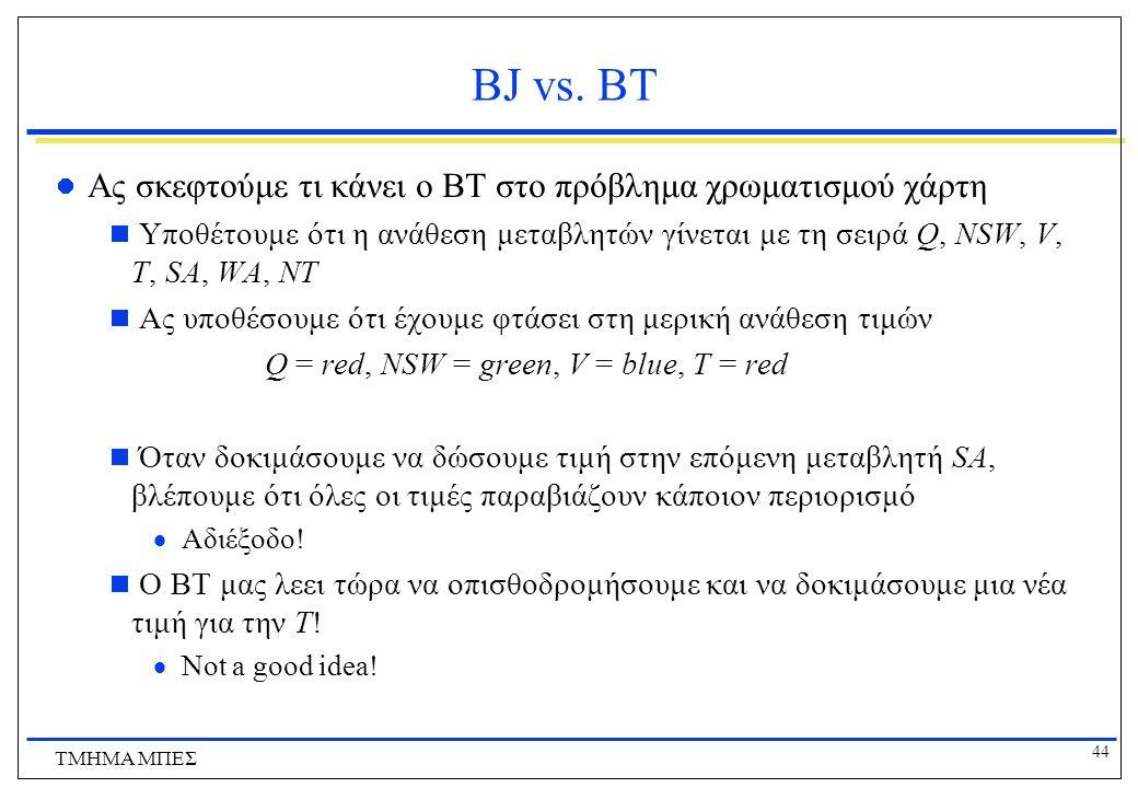 BJ vs. BT Ας σκεφτούμε τι κάνει ο ΒΤ στο πρόβλημα χρωματισμού χάρτη