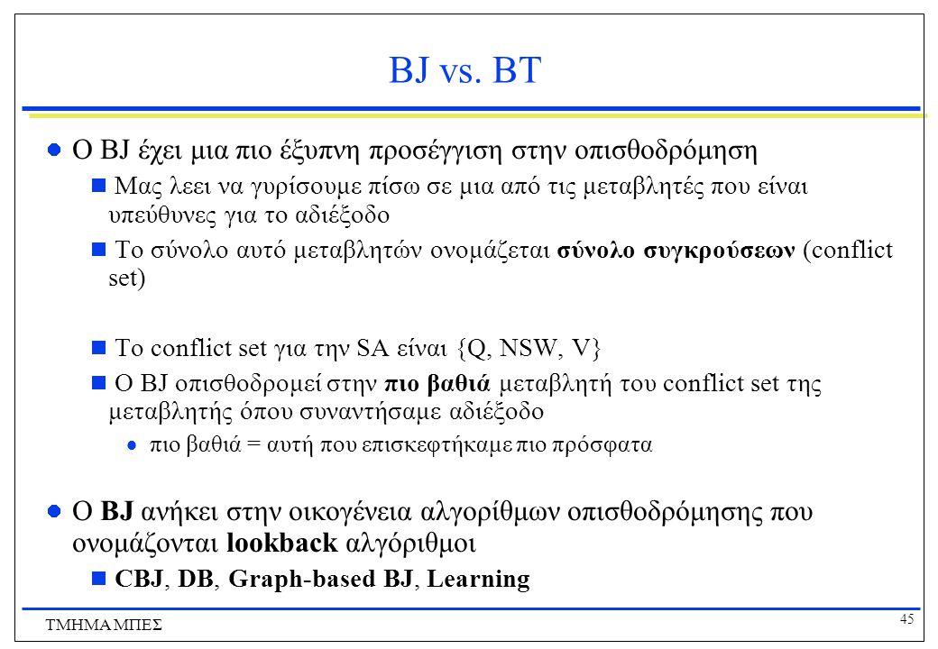 BJ vs. BT O BJ έχει μια πιο έξυπνη προσέγγιση στην οπισθοδρόμηση