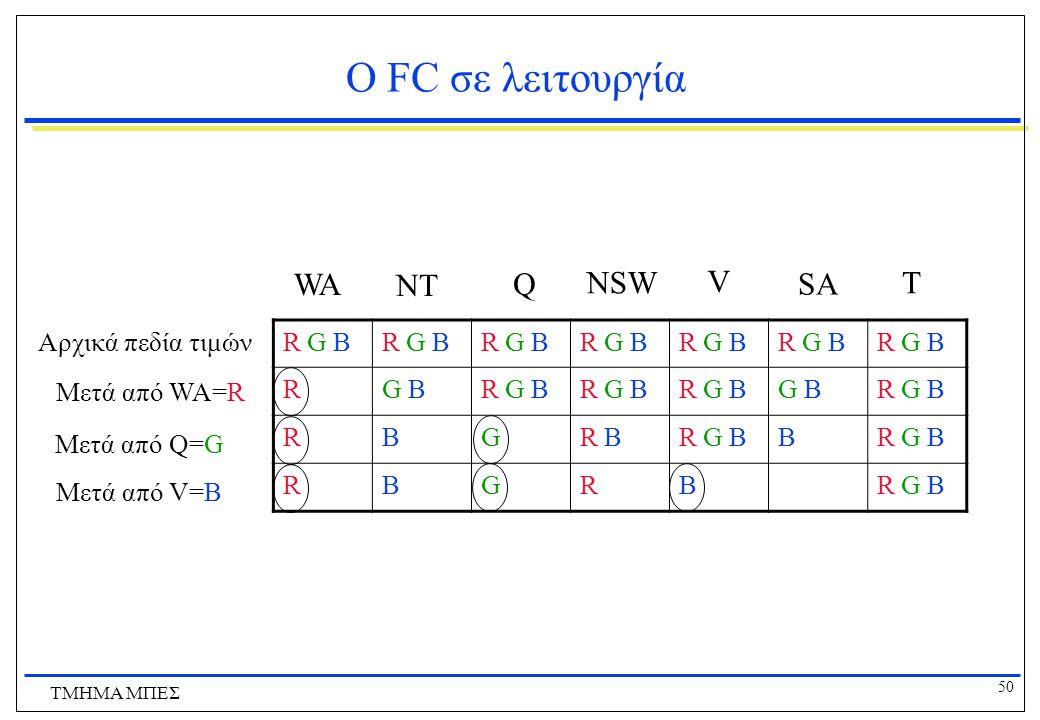 O FC σε λειτουργία WA NT Q NSW V SA T Αρχικά πεδία τιμών R G B R G B B