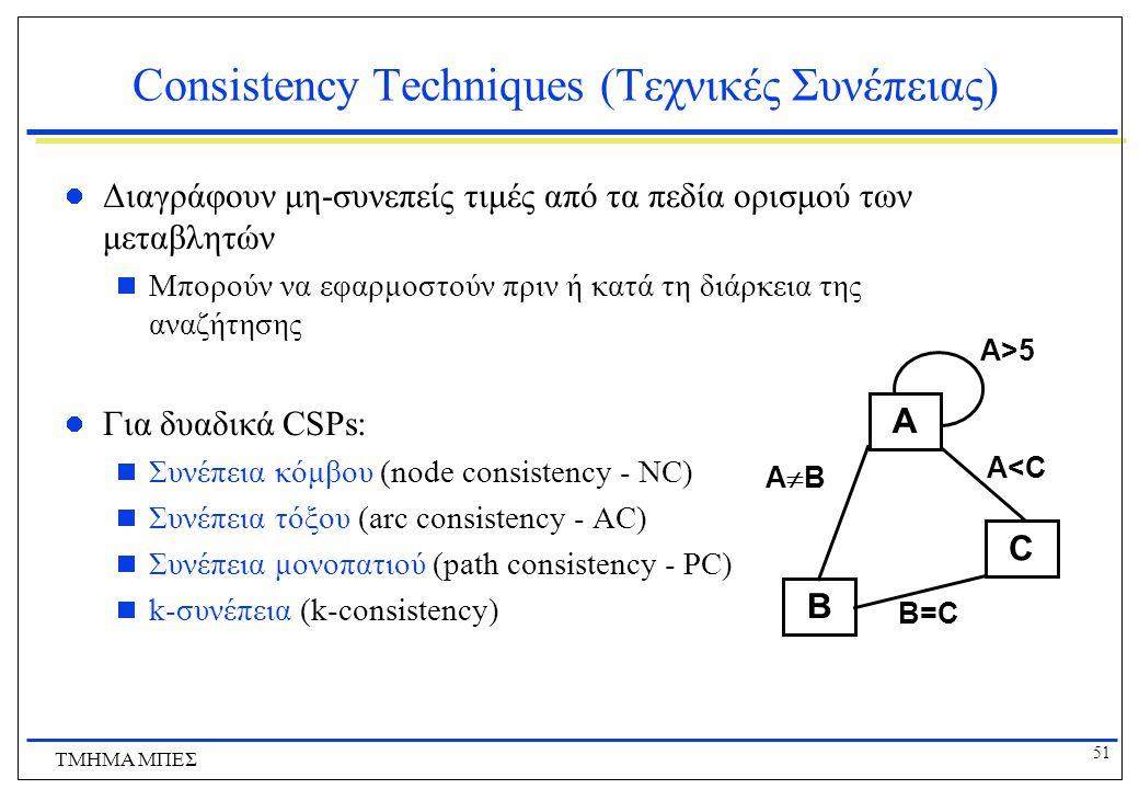Consistency Techniques (Τεχνικές Συνέπειας)
