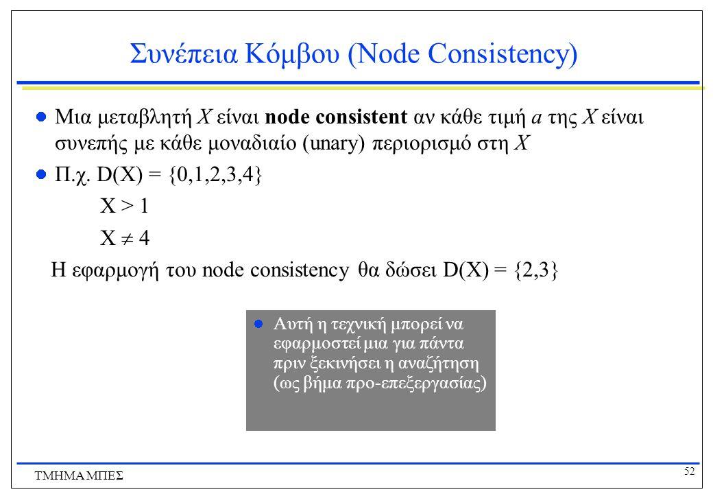 Συνέπεια Κόμβου (Node Consistency)