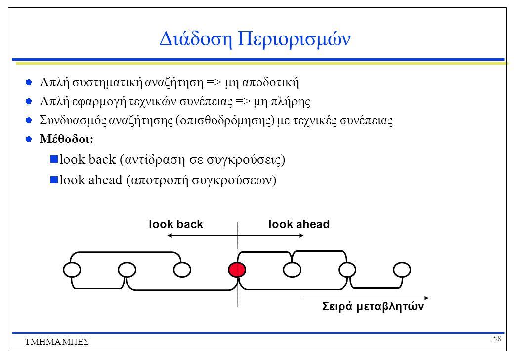 Διάδοση Περιορισμών look back (αντίδραση σε συγκρούσεις)