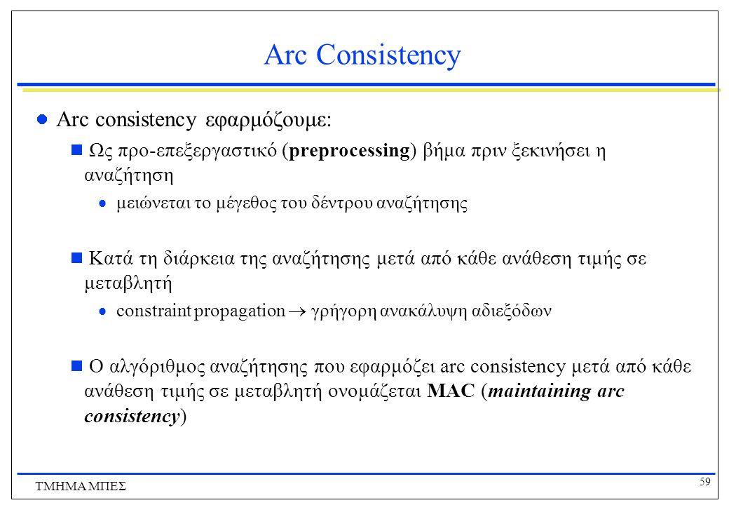 Arc Consistency Arc consistency εφαρμόζουμε: