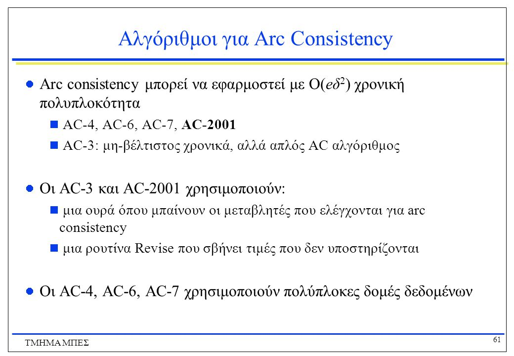 Αλγόριθμοι για Arc Consistency