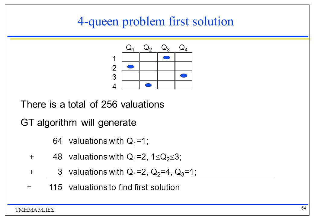 4-queen problem first solution