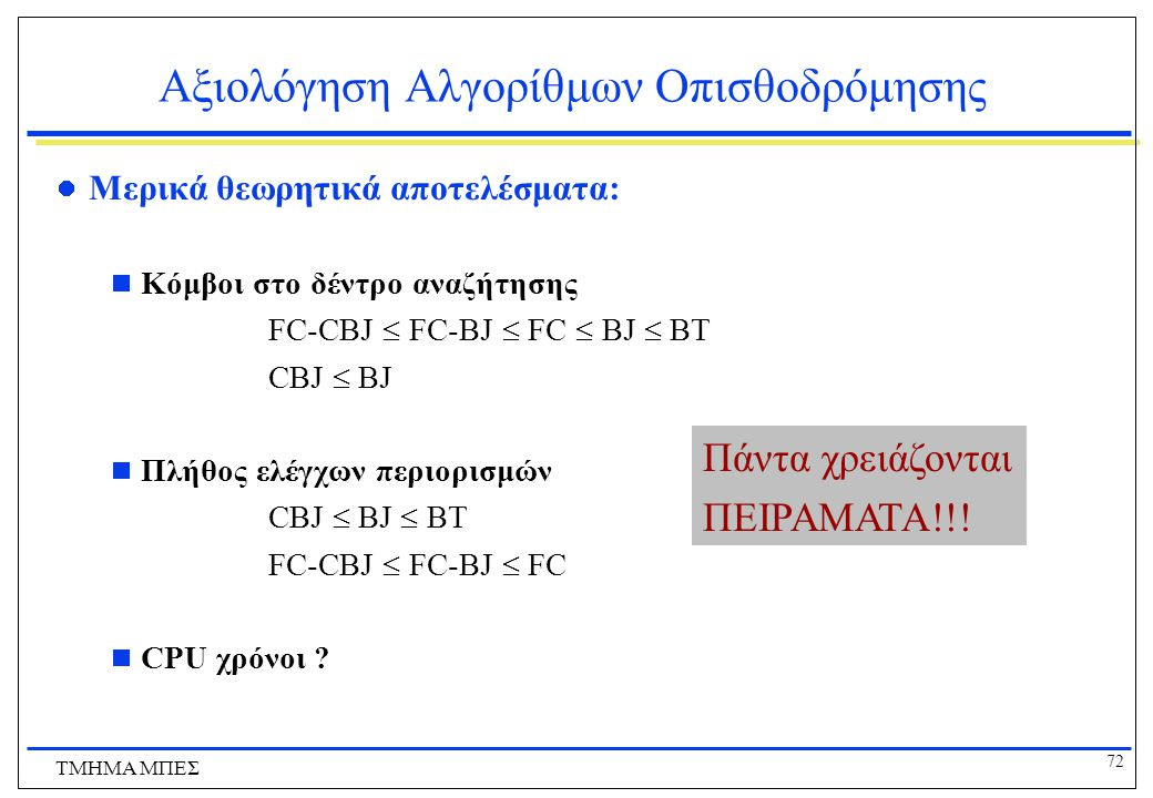 Αξιολόγηση Αλγορίθμων Οπισθοδρόμησης