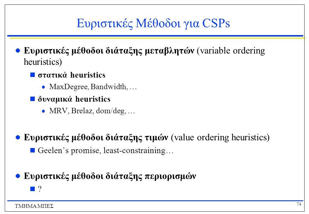 Ευριστικές Μέθοδοι για CSPs