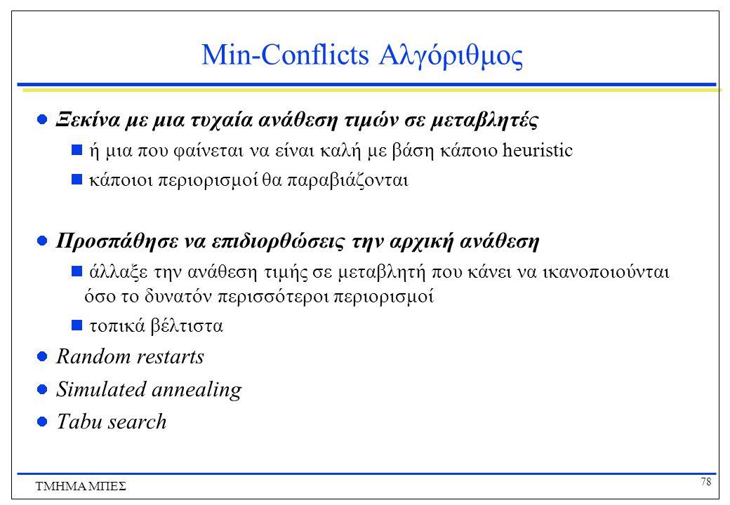 Min-Conflicts Αλγόριθμος