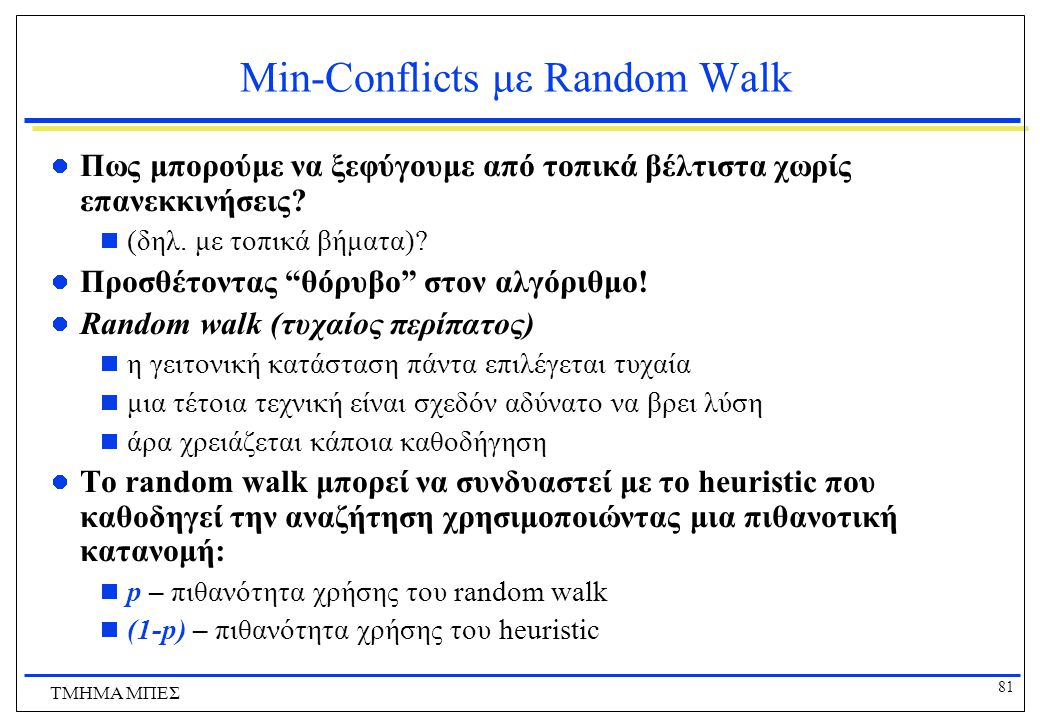 Min-Conflicts με Random Walk
