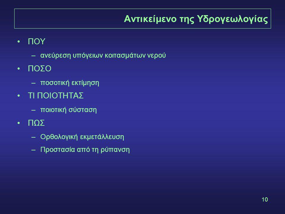 Αντικείμενο της Υδρογεωλογίας