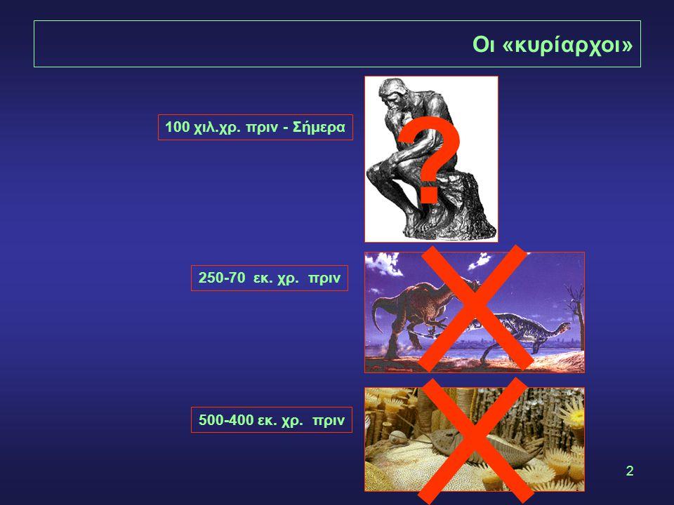 Οι «κυρίαρχοι» 100 χιλ.χρ. πριν - Σήμερα 250-70 εκ. χρ. πριν