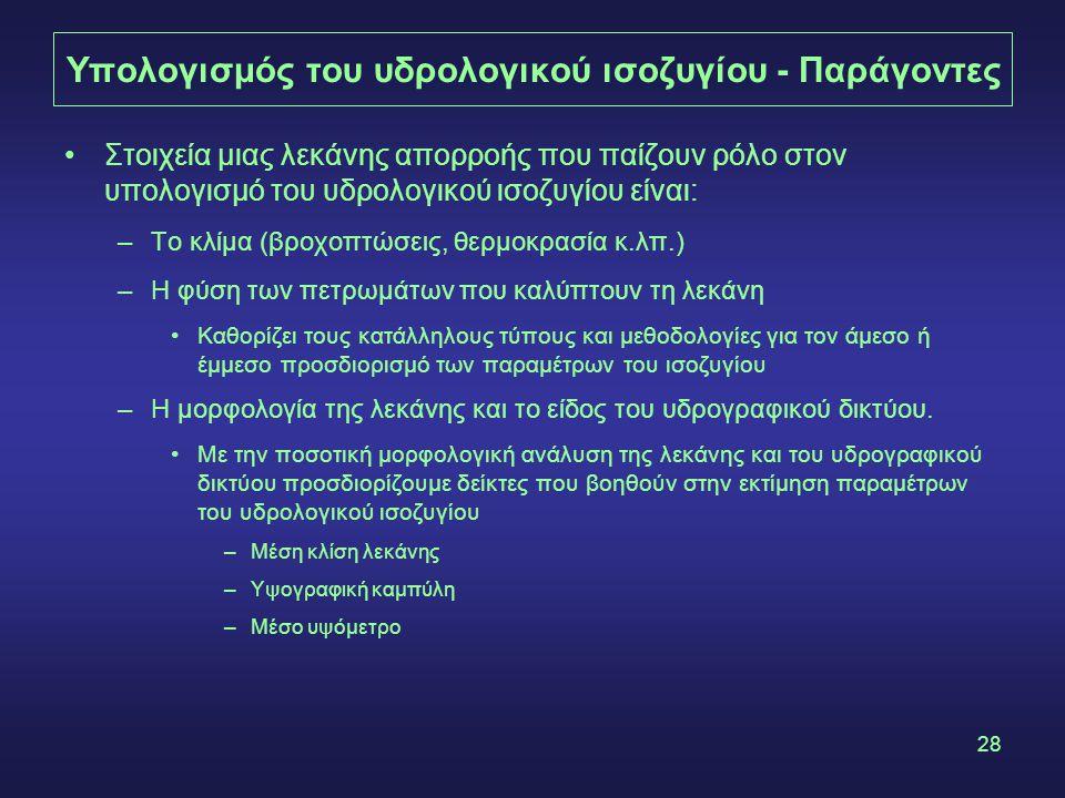 Υπολογισμός του υδρολογικού ισοζυγίου - Παράγοντες