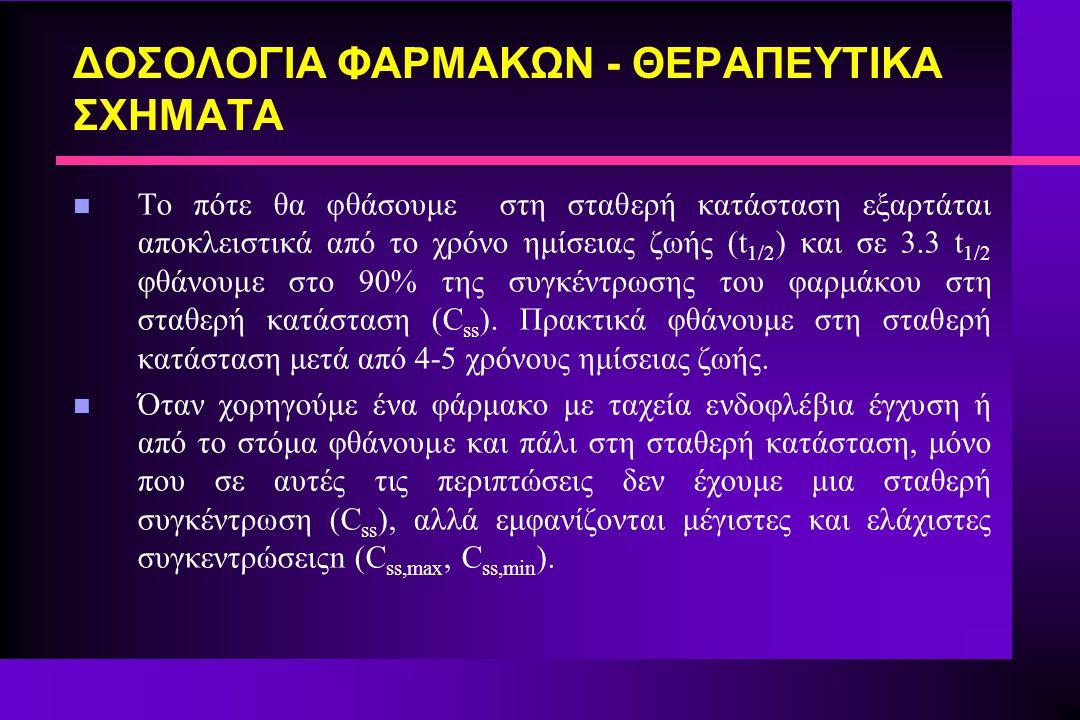ΔΟΣΟΛΟΓΙΑ ΦΑΡΜΑΚΩΝ - ΘΕΡΑΠΕΥΤΙΚΑ ΣΧΗΜΑΤΑ